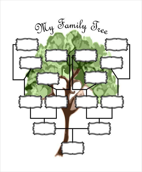 19+ Family Tree Templates   Free & Premium Templates