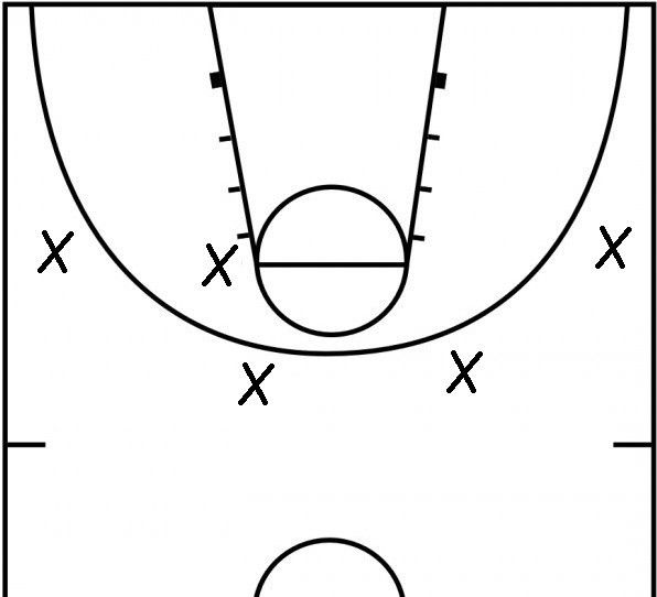 Triangle Basketball Offence - Coaching Basketball Successfully