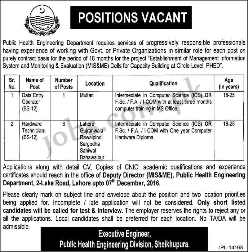 Public Health Engineering Dept Punjab Govt Jobs 2016 Available for ...