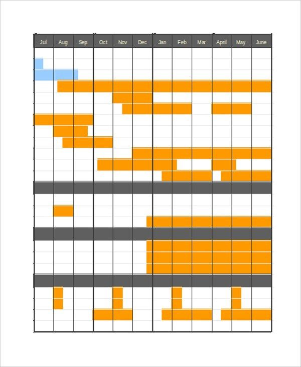 Gantt Chart - 10+ Free Word, Excel, PDF Documents Download | Free ...