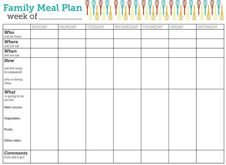 Best 20+ Meal plan templates ideas on Pinterest | Meal planning ...