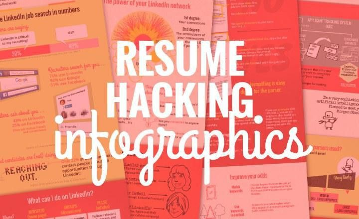 5 Accomplishments to Make Your Marketing Resume Stand Out | Resume ...