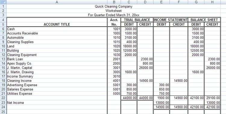 Project 2: Financial Statements