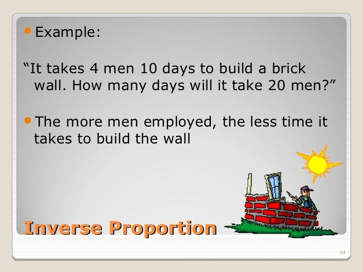 Presentation on inverse proportion