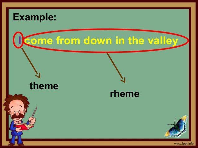 20. theme and rheme (adip arifin)