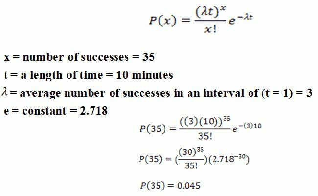 Poisson Distribution/Process