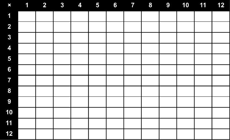 10 Best Images of Printable Blank 100 Grid Chart - Printable Blank ...
