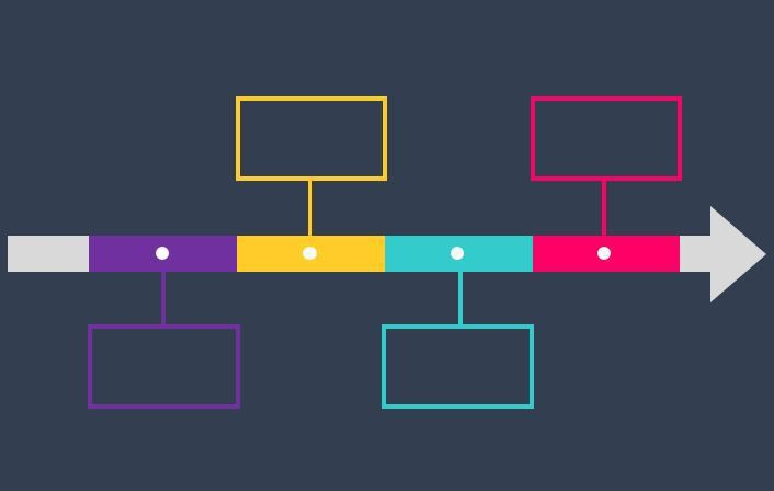 Get This Beautiful, Editable PowerPoint Timeline Template [Free]