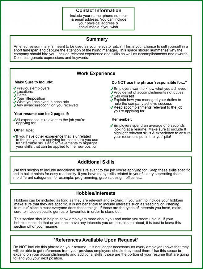 12 What Should Be On A Resume Resume things to include in a resume ...