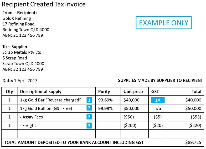 Download Recipient Created Tax Invoice Example | rabitah.net
