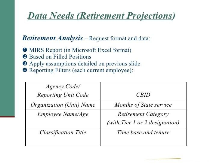 Data Analysis DGS