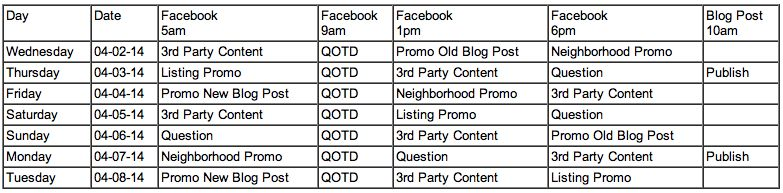 Step-by-step guide to a successful real estate content calendar