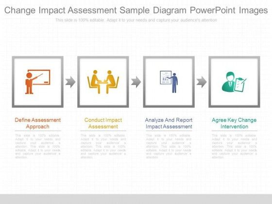 Change Impact Assessment Sample Diagram Powerpoint Images ...
