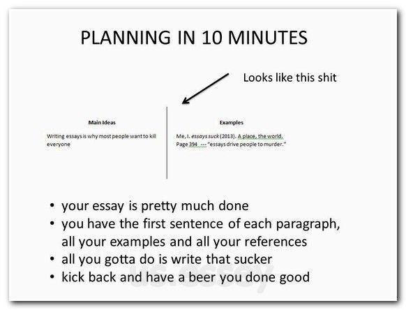 problem and solution essay ideas