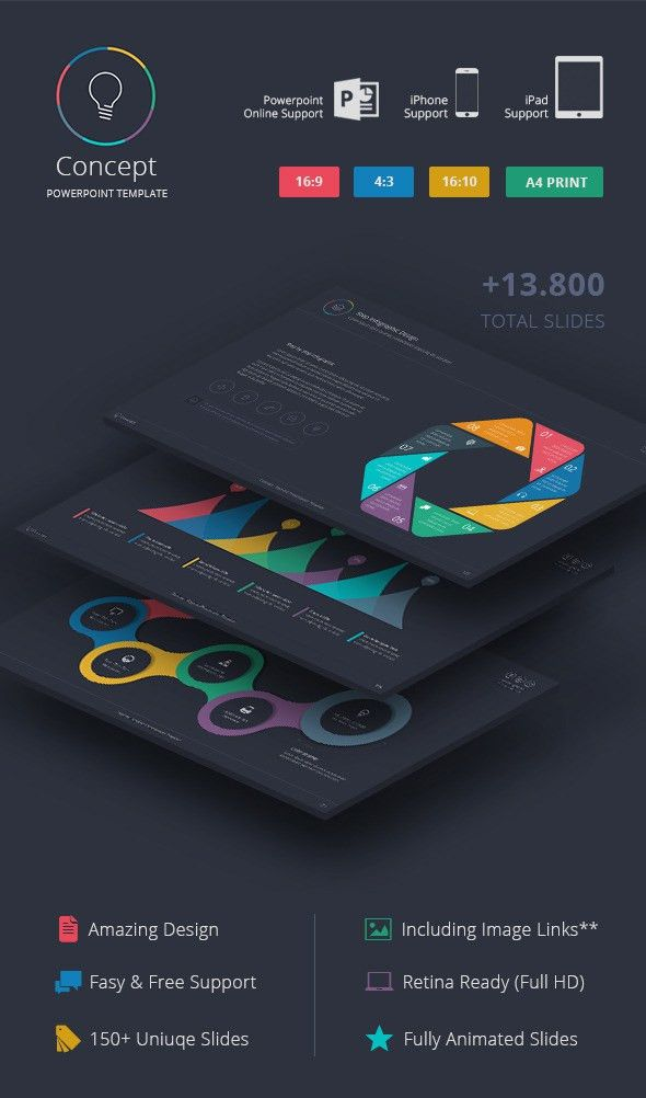 12 Best PowerPoint Presentation Templates—With Great Infographic ...