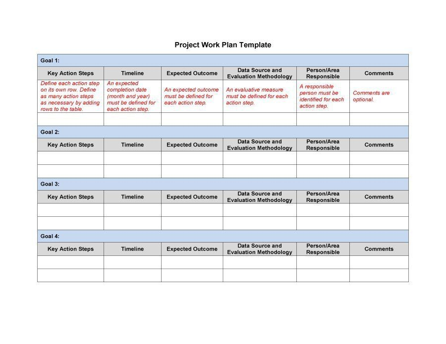 Project Evaluation Template. College Essay Conclusion Examples ...
