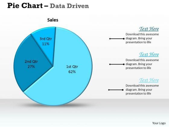 Data Analysis Excel Driven Pie Chart For Sales Process PowerPoint ...