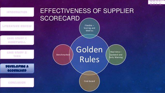 Developing a Supplier Scorecard - Term Paper