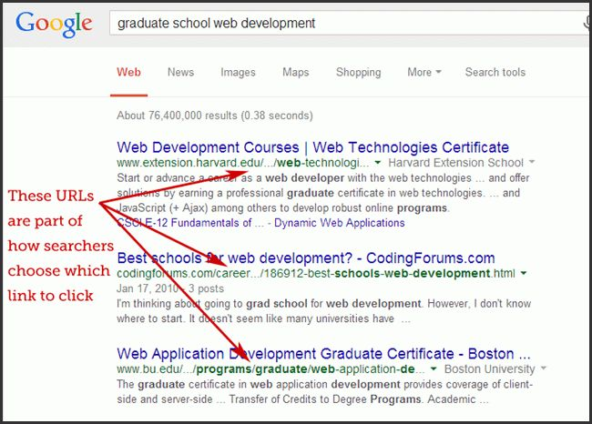 15 SEO Best Practices for Structuring URLs - Moz