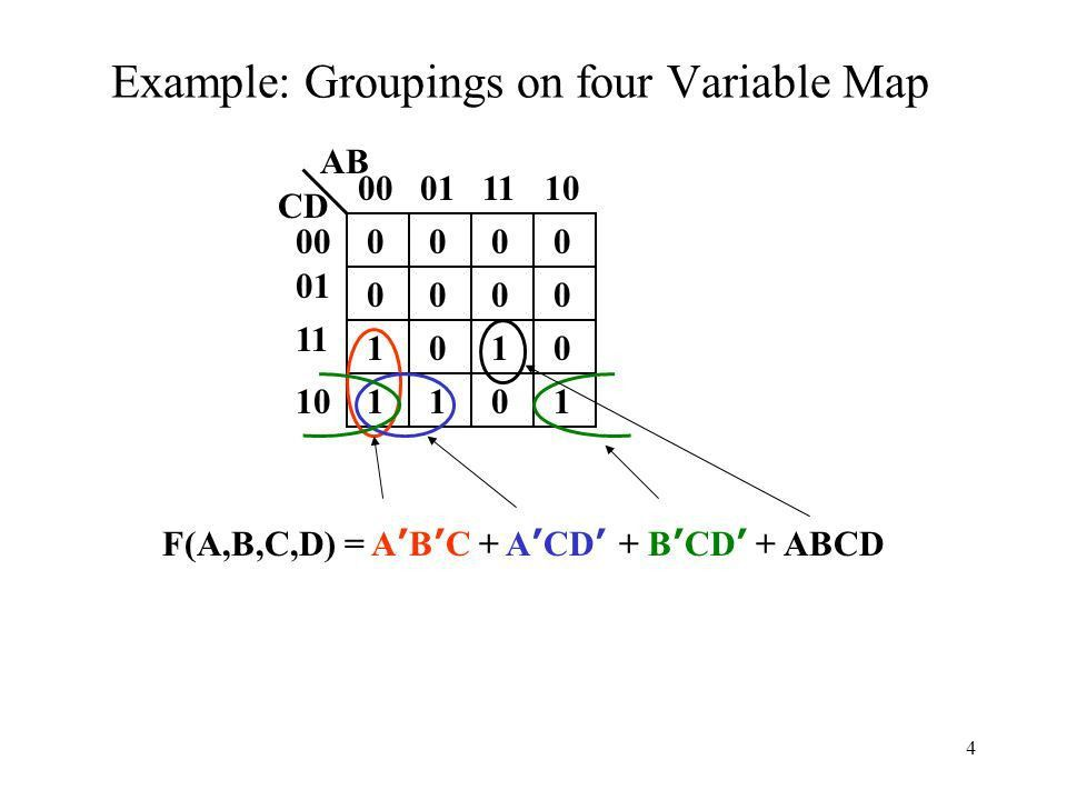 1 Example: Groupings on 3-Variable K-Maps BC F(A,B,C) = A ' B ' A ...