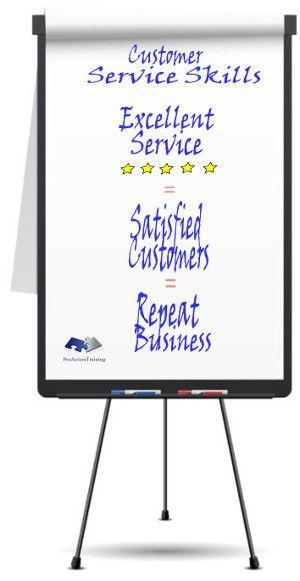 Customer Service Skills - ProAction Training Northumberland