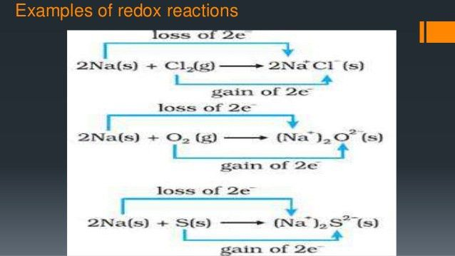 Chemical reactions and equations class 10 CBSE