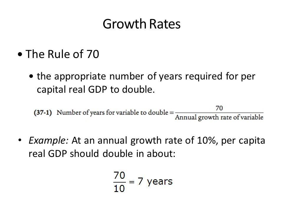 Do Now. Define: GDP, Real GDP, and real GDP per capita - ppt video ...