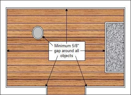 Installing Hardwood Flooring - Expansion Gap