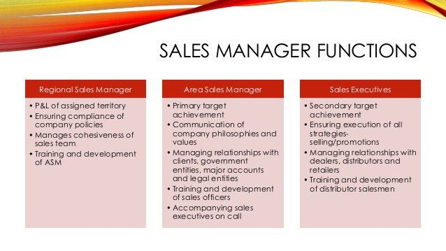 Sales management fmcg_presentation