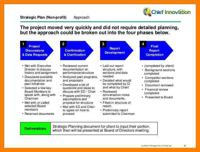 6+ non profit strategic plan example | packaging clerks