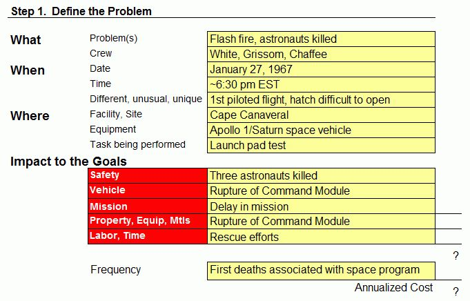 Apollo Fire | ThinkReliability, Root Cause Analysis Case Studies