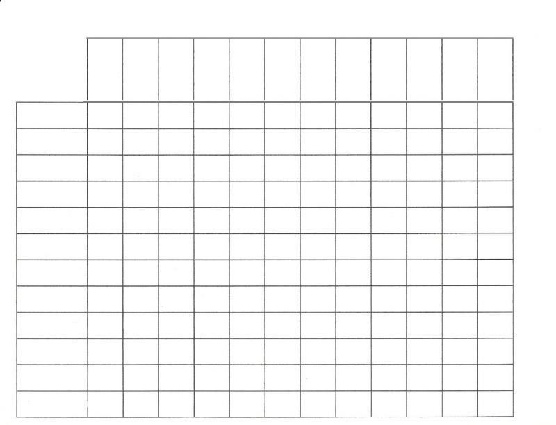 Sample Chart Templates » Blank Chart Template Free - Free Charts ...