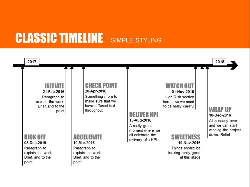 Timeline Templates Discount Selection. >60% Off