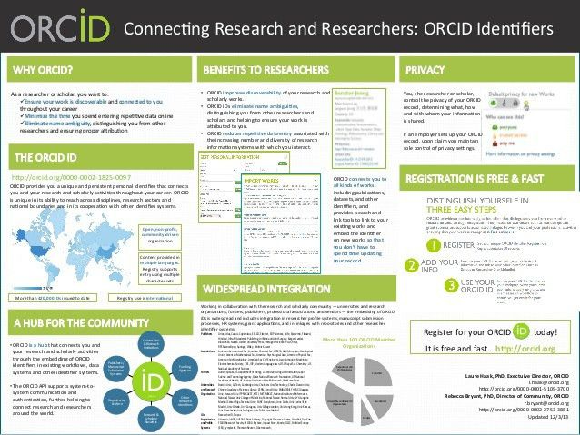 ORCID poster for AGU