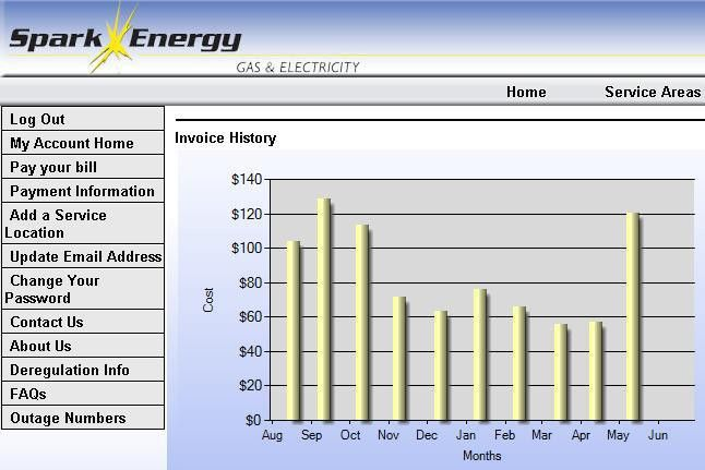 average utility bills? (Howe, Montgomery: rental, new house ...