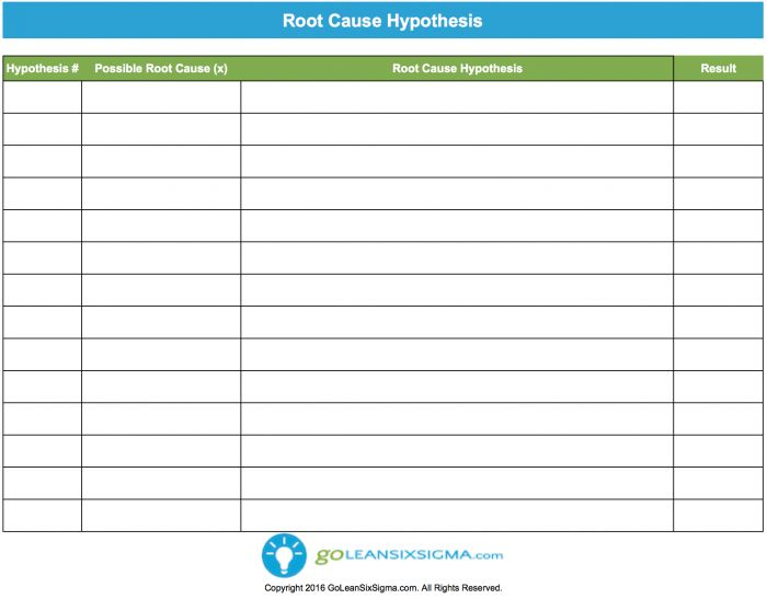Root Cause Hypothesis - Template & Example