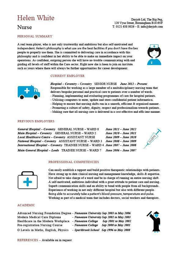 Nurse manager resume, CV, job description, example, sample ...