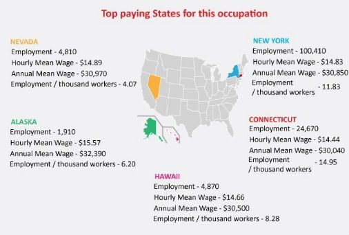 CNA Salary And Payscale