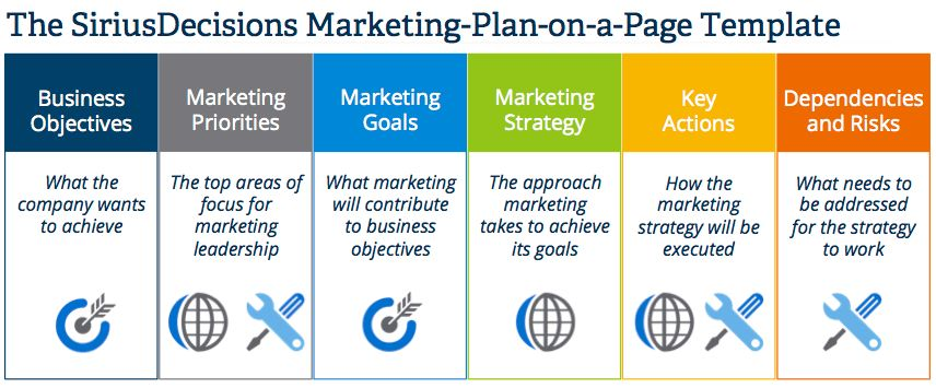 CMOs: Don't Let Marketing Planning Devour Your and Your Teams ...