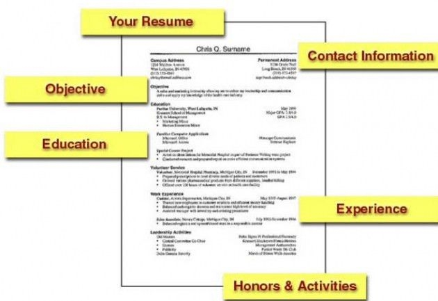 College Resumes Examples. College Resumes Examples Resume For High ...