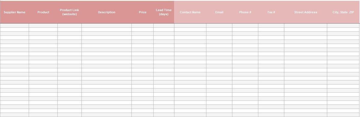 Inventory Document Template - Contegri.com