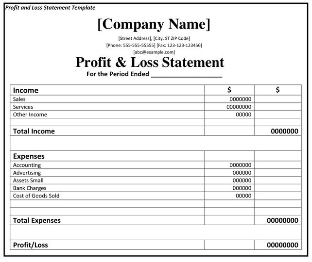 Outstanding Profit And Loss Statement Forms Download Microsoft ...