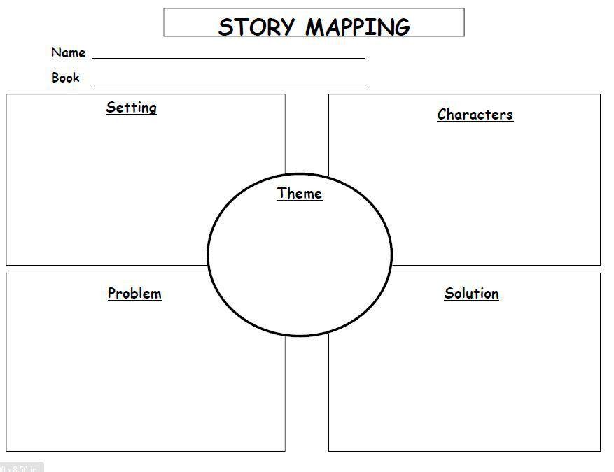 story map.JPG (877×675) | ELA pins | Pinterest | Special education