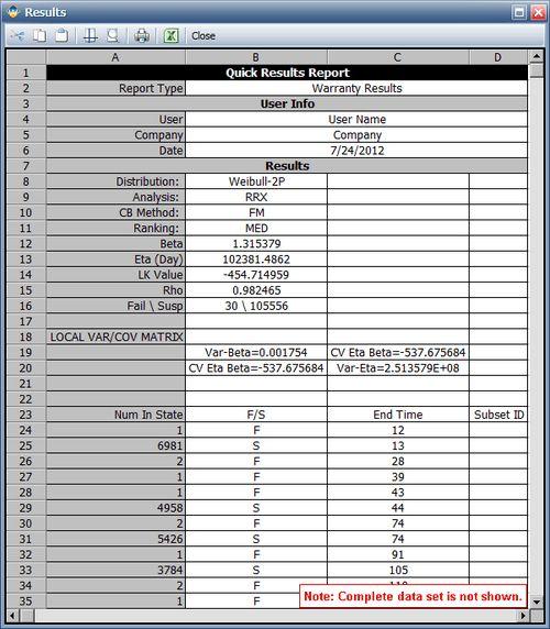 Warranty Data Analysis - ReliaWiki
