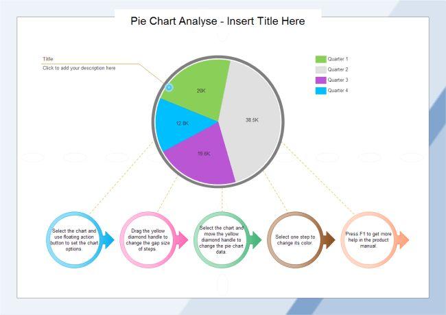 Pie Chart Analysis | Free Pie Chart Analysis Templates