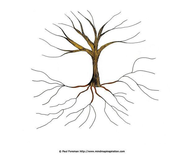 Mind Map - Tree Mind Map Template 2