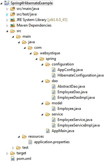 Spring 4 + Hibernate 4 + MySQL+ Maven Integration example ...