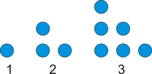 Inductive Reasoning from Patterns | CK-12 Foundation