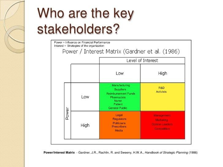 Key Stakeholders and the effect of their actions on the Financial Sus…