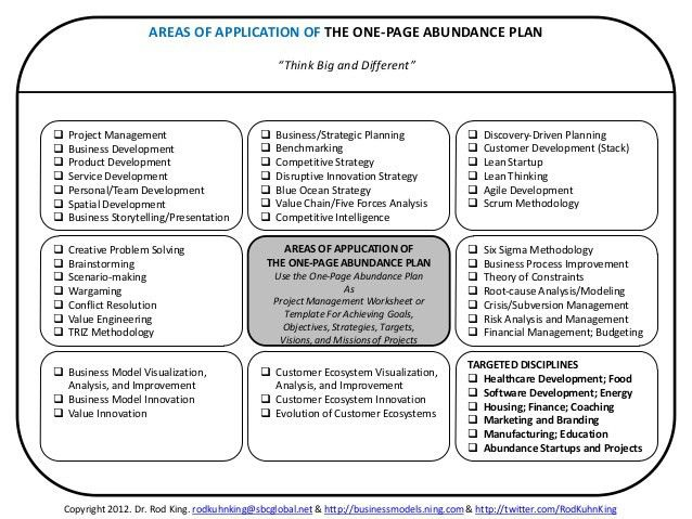 One-Page Abundance Plan: How to Transform the Lives of 1 Billion Cust…